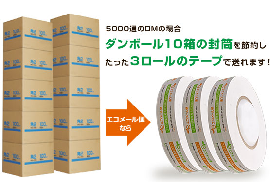ダンボール10箱の封筒を節約したった3ロールのテープで送れます!